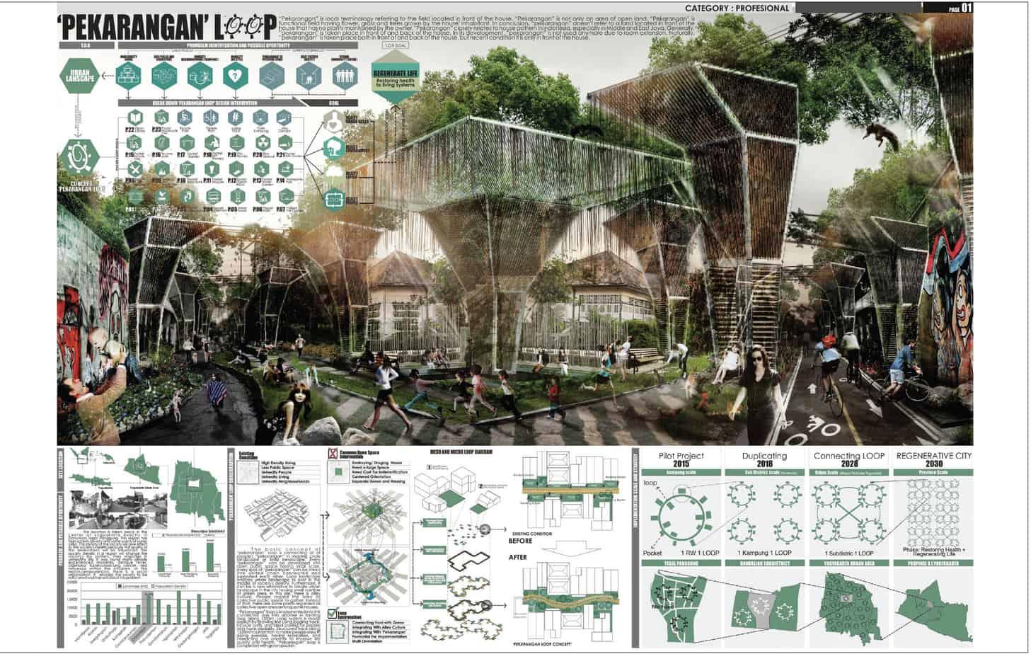 Sản phẩm dự thi và đạt giải của công ty kiến trúc ADA