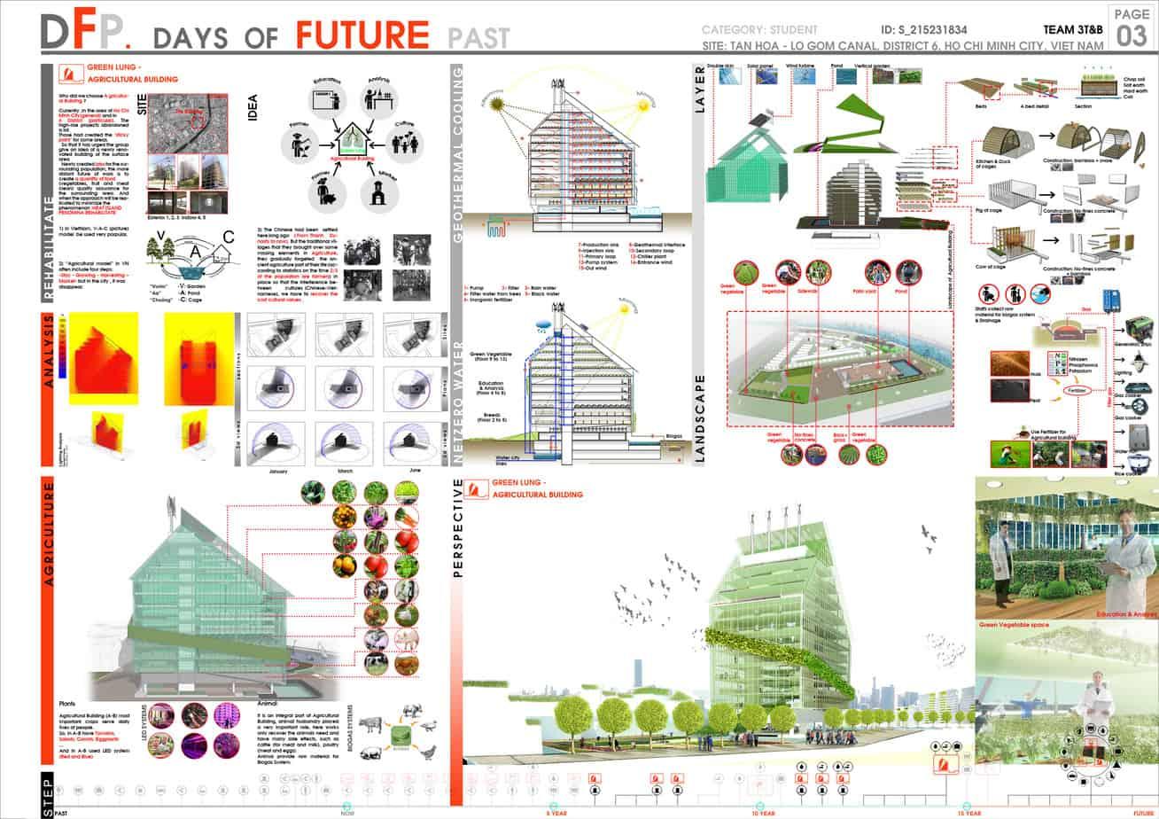 Sản phẩm dự thi và đạt giải Future Arc prize của công ty kiến trúc ADA 2015